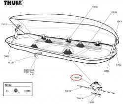 thule polar 200 fitting instructions