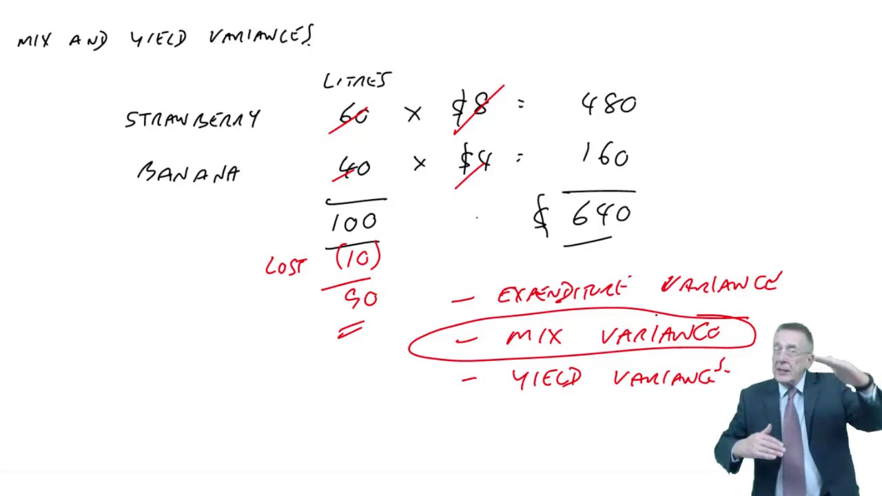 Mix and yield variances pdf