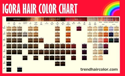 colour royale hair dye instructions