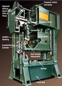 Mechanical press machine manual pdf