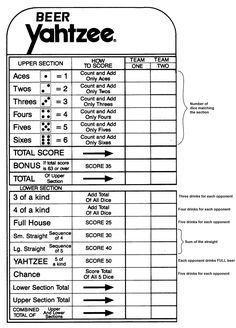 yahtzee dice drinking game instructions